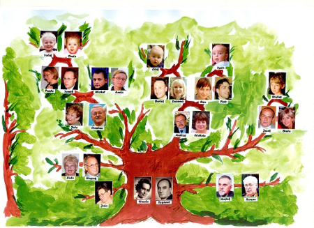drzewo_rodzinne