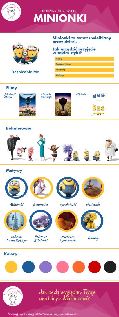 infografika urodziny z minionkami